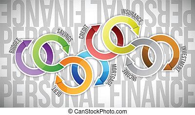 金融, 成功, 個人的, 図, モデル, 周期