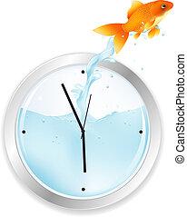 金魚, 跳躍, 時計