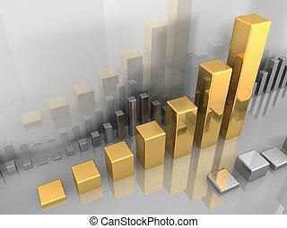 金, 圖表