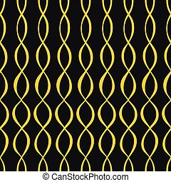 金, 波, パターン