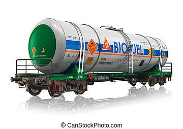 鉄道, tankcar, biofuel