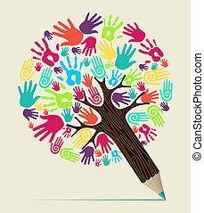 鉛筆, 概念, 多様性, 木, 手