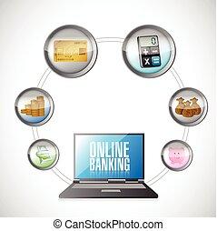 銀行業, 概念, デザイン, イラスト, オンラインで