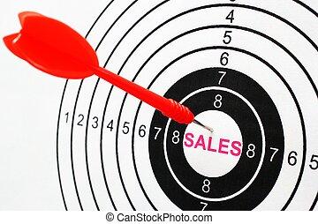 銷售, 目標