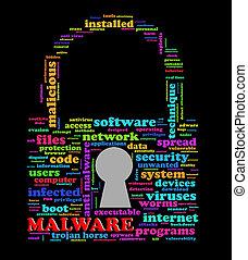 錠, 形, タグ, wordcloud, malware