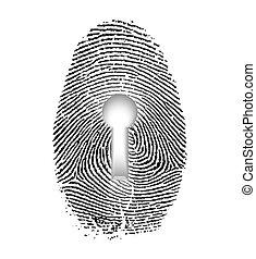 錠, figerprint