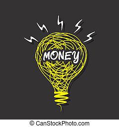 錢, 創造性, 燈泡, 略述, 詞