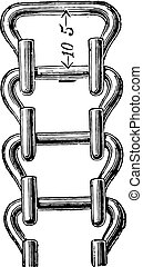 鎖, engraving., vaucanson, 型