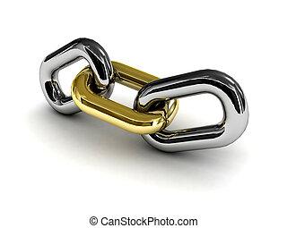 鎖, link.