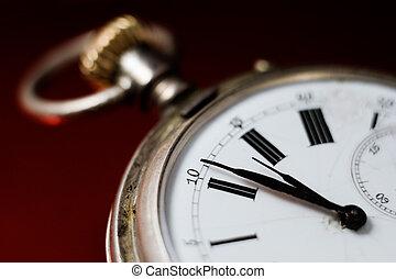 鐘表面, 古董, 懷錶