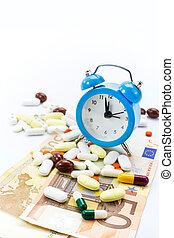 鐘, 錢, 藥丸