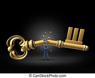 鑰匙, 到, 領導