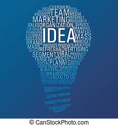 销售, 想法, 通信
