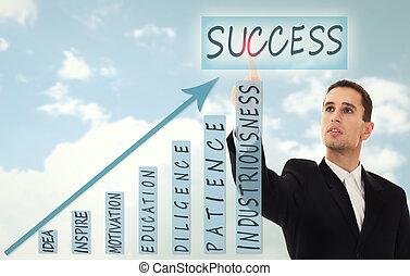 開発, 概念, ビジネス, 成功, chooses, 若い, 成長, ビジネスマン