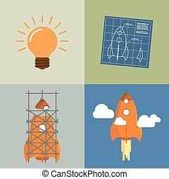 開発, 概念, 始動, 市場, 発射