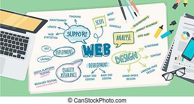 開発, 網, 概念, デザイン