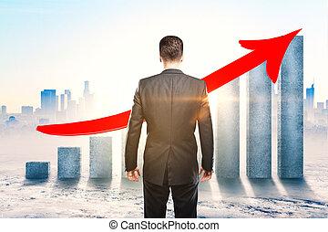 開発, 金融の概念, 成長