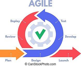 開發者, 混亂的人群, 矢量, 管理, infographic., 衝刺, 衝刺, 方案, 軟件, 敏捷, 插圖, 產品, 過程, 發展