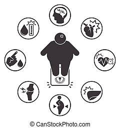 関係した, 病気, 肥満, アイコン