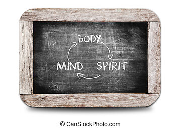 関係, の, 体, 心, そして, 精神, 書かれた, 上に, ∥, 黒板