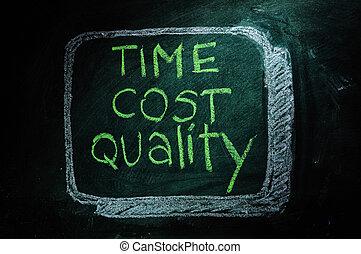 関係, -, 執筆, 時間, コスト, 黒板, ∥間に∥, 品質