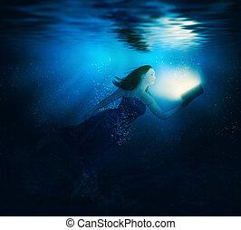 閱讀, 在水下