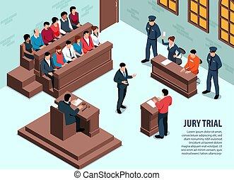 陪審, 裁判, 背景, 等大