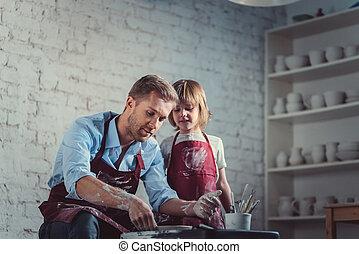 陶器, 家族