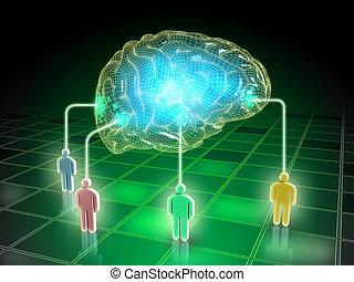 集体, 頭腦