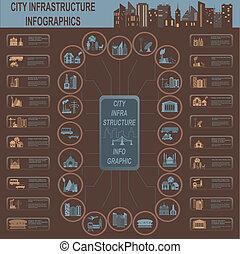 集合, ......的, 元素, 基礎設施, 城市