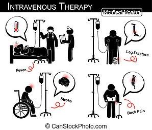 集合, ......的, 矢量, 棍人, :, 病人, 由于, 复合, 疾病, 由于, 靜脈內, 流體, (, 套間, 設計, 黑色, 白色, 風格, )(, 醫學, 以及, 科學, 概念, )(, 發燒, 腿, 骨折, 打擊, 攻擊, 低, 背, pain)