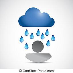 雨が降る, 概念, 上に, me., イラスト, 憂うつ