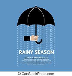 雨, season.