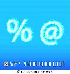 雲, サイン