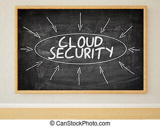 雲, セキュリティー