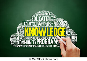 雲, 概念, 単語, 知識, 教育