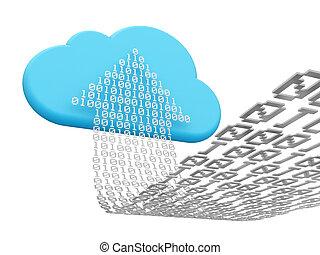 雲, 計算, そして, アップロード