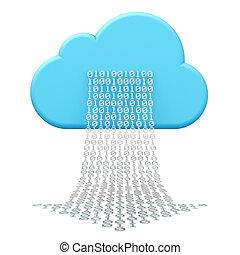 雲, 計算, ダウンロード