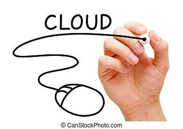 雲, 計算, マウス, 概念