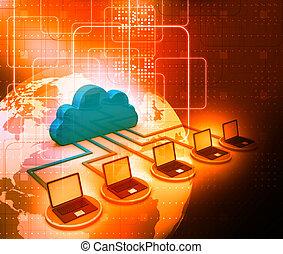 雲, 計算, 概念