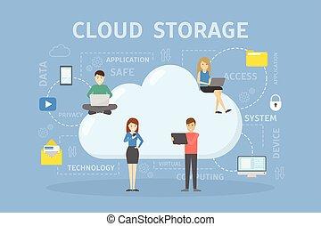 雲, 貯蔵, 概念, illustration.