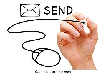 電子メール, マウス, 概念