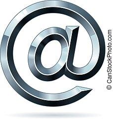 電子メール, 印