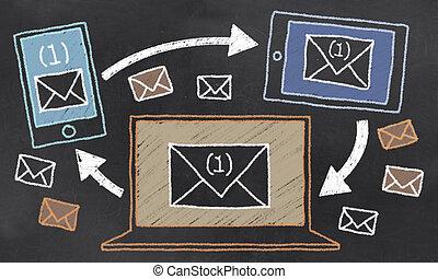 電子メール, 黒板
