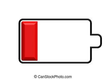 電池, 表示器