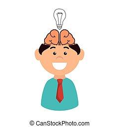 電球, 微笑の人, 脳