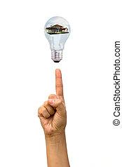電球, 指