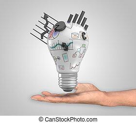 電球, 概念