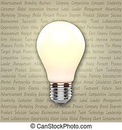 電球, 考え