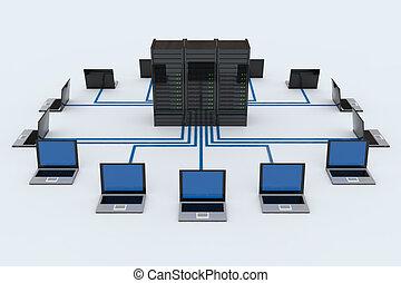 電腦網路, 由于, 服務器